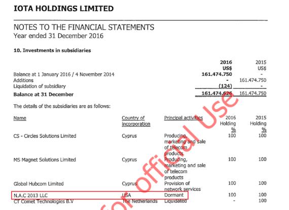 Iota Holdings Limited (Circles' parent company) listing a US subsidiary (NAC 2013) (NSO)